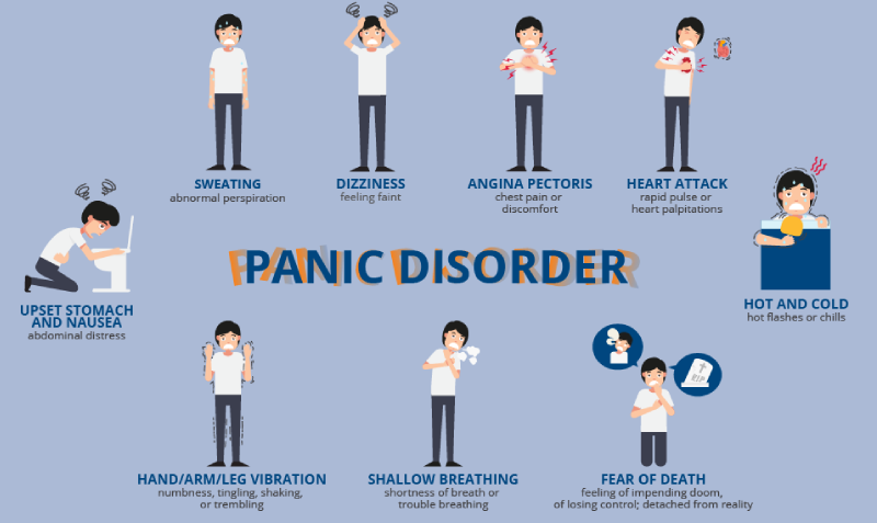 Panic attacks and Panic disorder – Symptoms and, Causes